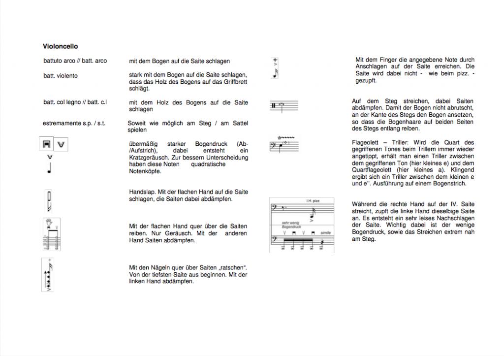 """Aus der Partitur von """"hin und weg"""" für Sopran und Violoncello von Brigitta Muntendorf"""
